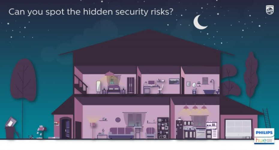 Can You Spot The Signs That No one is At Home and Foil the Burglars?